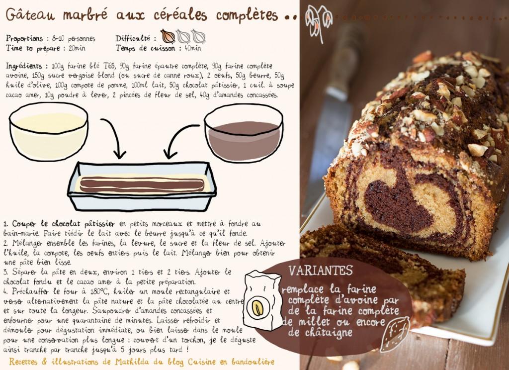 Cuisine En Bandouliere Les Recettes A Emporter De Mathilda Page 4